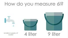 You are given two water buckets and an endless supply of water. The one water bucket measures 4 liters exactly and the other 9 liters. How do you measure 6 liters? Water Bucket, Brain Teasers, Challenges, Buckets, Puzzles, Mind Games, Puzzle, Bucket, Riddles