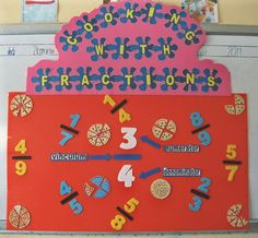Cooking with Fractions | Teaching Photos