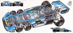 Tyrrell P34a Raggi X