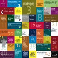 43 consigli per il vostro personal branding