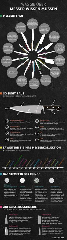 messer-infographic-full