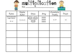 We have been busy working on multiplication facts. Last week, my students learned about arrays, repeated addition, multiplication stories, . Teaching Multiplication, Teaching Math, Multiplication Strategies, Repeated Addition Multiplication, Multiplication Activities, Math Resources, Math Activities, Math Stations, Math Centers