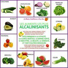 aliments alcalinisants.jpg                                                                                                                                                                                 Plus