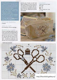 sewing, scissors and thimble free cross stitch pattern