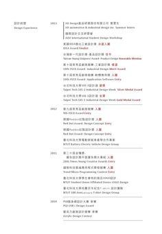 #ClippedOnIssuu from 陳皇羽 作品集 Yell- Huangyu Chen Portfolio (2007.9-2013.9)