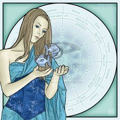 """Pisces by *phantoms-siren on deviantART.  Pisces - The Fishes (water, mutable, universal): Keyword: """"I believe"""". Imaginative, sensitive, compassionate, feeling, idealistic, spiritual, accepting, undiscriminating, creative, mystic, self-sacrificing, artistic. Can be impractical, neglectful, escapist, lazy, distracted."""