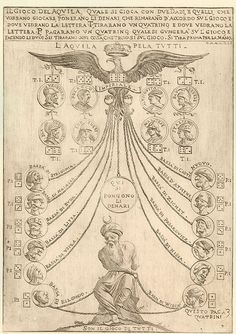 Il gioco del aquila (1680s) by peacay, via Flickr