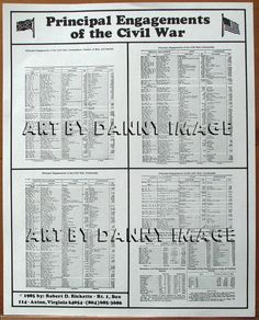 Principal Engagements of the Civil War POSTER 20x16 by ArtByDanny