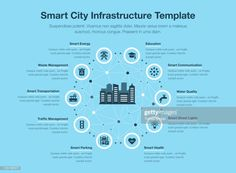 stock illustration : Infographic for smart city infrastructure with icons and place for your content - blue version City Icon, City Illustration, Smart City, Economic Development, Infographic Templates, Infographics, Smart Home, Life Skills, Blue Backgrounds