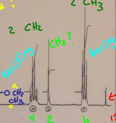 Proton NMR or H-NMR is a very complex and in-depth topic. However, if you are an organic chemistry student studying H-NMR as part of your curriculum,...