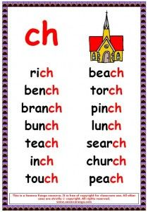 Phonics Poster: Ch- Words 02 | Phonics | Pinterest | Discover more ...