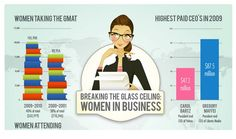 Infographic is basically a graphic visual representation of data and information. According to Wikipedia, the first examples of infographics can be found on Infographic Examples, Infographics, Breaking The Glass Ceiling, Women Right To Vote, Early Humans, Information Graphics, Higher Education, Business Women, Slogan