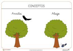 Recursos para el aula: Conceptos arriba y abajo Preschool, Education, Character, K2, Diana, Kids Psychology, Early Education, Teaching Resources, Kids