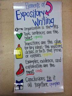 Adventures of a Future Teacher: Expository Writing Anchor Chart http://elementaryeducation2014.blogspot.com/
