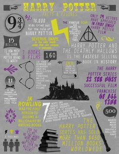 Harry Potter: facts & figures. o-o