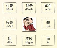 """Mandarin Chinese From Scratch: """"But"""" and """"However"""" In Chinese"""