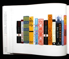 my ideal bookshelf: portraits of famous creators through the spines of their favorite books | brian pickings... must have!