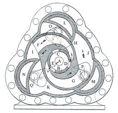 Webb Rotary Engine. 1853.