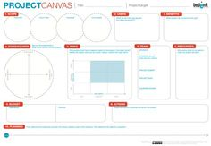 Project Canvas Bedenk