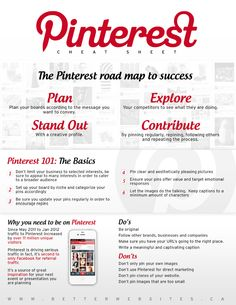 The Pinterest road map to success