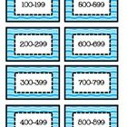 I created some labels to print and laminate and put on the outside of my library bins. This 14 page document contains labels for lexile scores between 100 and I also included beginning reader cards. You can either print a whole page of the same score, or Classroom Labels Free, Classroom Tools, Classroom Organization, Classroom Management, Classroom Decor, Book Bin Labels, Book Bins, Library Labels, Read 180