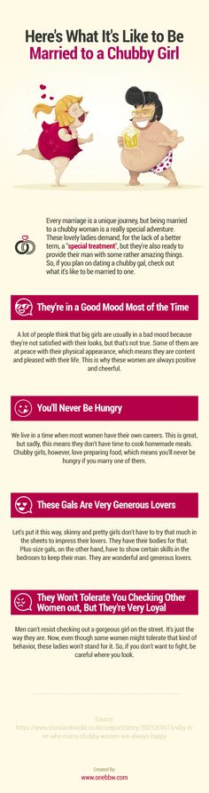 citas transexuales big girl dating app