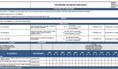 SGSST | Riesgo Mecanico