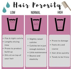 Dec 2019 - Hair Care Tips That Anyone Can Try – All Hair Care Tips and Guide What hair Porosity is, the hair Porosity test, hair Porosity Curly Hair Tips, Curly Hair Care, Hair Care Tips, Curly Hair Styles, 4c Hair, Hair Lice, Best Natural Hair Products, Natural Hair Tips, Natural Hair Styles
