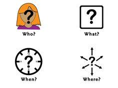 Wonder Unit 6 Week 3: illustration: question words