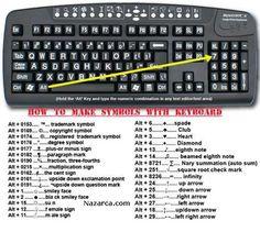 jak-robic-symbole-na-klawiaturze