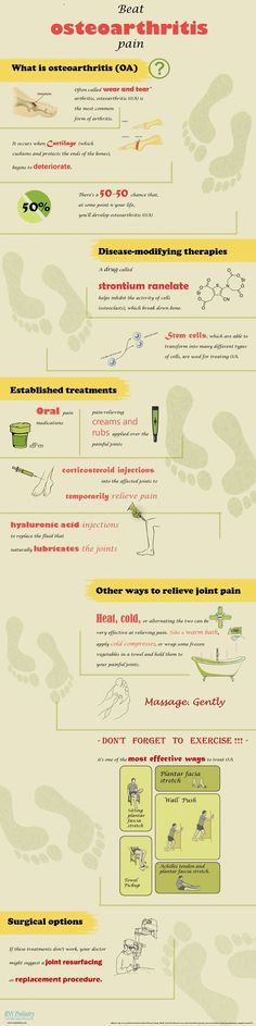 Beat Osteoarthritis Pain Your feet are important. If you are looking for rou #FootPain