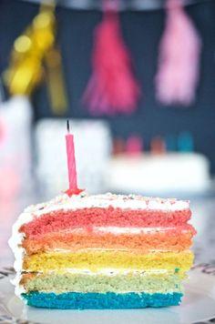 Regenbogentorte Geburtstagskuchen (5)
