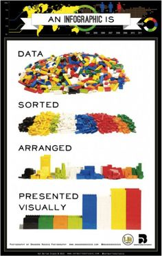 An infographic about infographics!