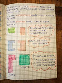 Homeschool, Bullet Journal, Math, Alphabet, Math Resources, Homeschooling, Mathematics
