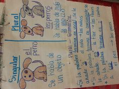 Learning Starts Here: Anchor charts