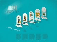 airbnbecosystem.jpg 1,843×1,382 pixels