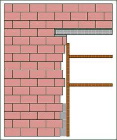 t rsturz einbauen t r versetzen umbau doors house und garage. Black Bedroom Furniture Sets. Home Design Ideas