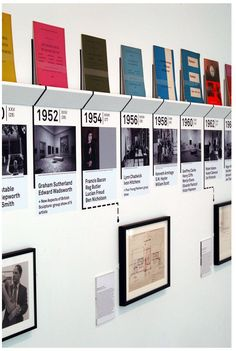 Awesome timeline. View of the Venice Biennale Exhibition in Whitechapel Gallery.