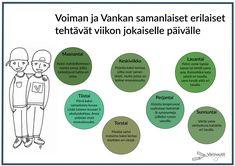 Viikkotehtävät - Värinautit Chart, Content, School, Finland