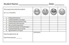 kindergarten rubrics   This next rubric is one I created during the week for my current 6th ...