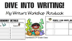 Some helpful writing printables for writers workshop.love some of the printables for getting ideas going about writing. Writers Workshop Notebook, Writing Notebook, Narrative Writing, Informational Writing, Writer Workshop, Notebook Ideas, Writing Process, 1st Grade Writing, Kids Writing