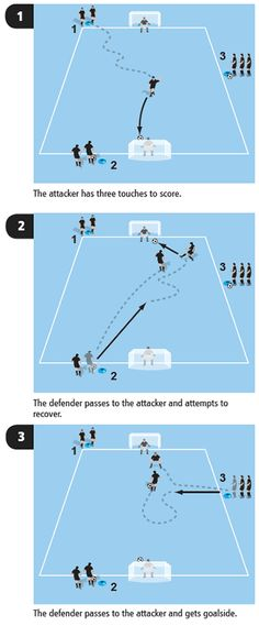 3 drill shooting/defending circuit