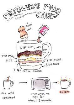 Microwave mug cake. Microwave Mug Cakes . Espresso Microwave Mug Cake Recipe . This simple and quick recipe for an espresso microwave mug cake will have you Easy Mug Cake, Cake Mug, Quick Cake, Cake In A Cup, Mug Recipes, Sweet Recipes, Cooking Recipes, Cake Recipes, Mug Cake Microwave