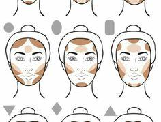 comment faire un contouring selon le type du visage, conseil maquillage selon le type du visage