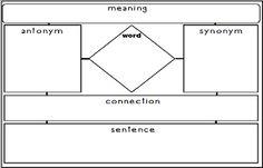 Vocabulary Words Journal -Freebie!
