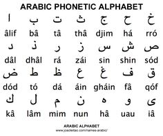 The Arabic alphabet has 28 letters. See the letters of the Arabic alphabet in the image . Phonetisches Alphabet, Alphabet Arabe, Learn Arabic Alphabet, Alphabet Symbols, Phonetic Alphabet, Arabic Alphabet Letters, Wörter Tattoos, Word Tattoos, Script Tattoos