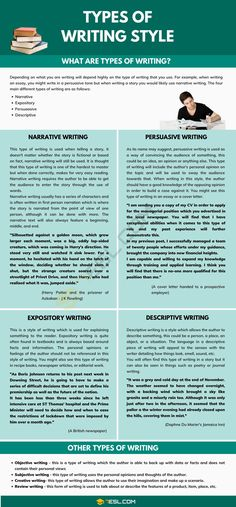Types Of Writing Academic Essay Writing, Research Writing, English Writing Skills, Writing Words, English Lessons, Writing A Book, Expository Writing, Narrative Essay, Writing Tips