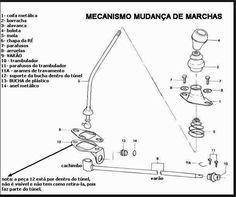 Sistema de Alavanca de Cambio Puma