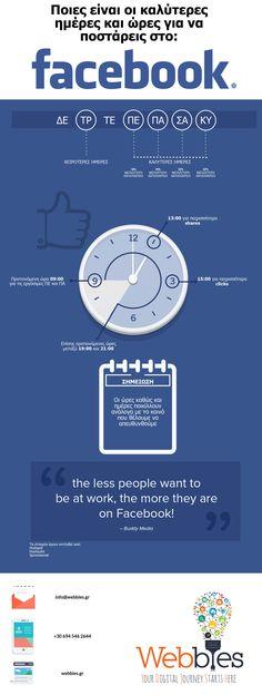 Social Media Marketing, Digital Marketing, Facebook