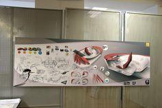 Renault 6 Industrial Sheets, Industrial Design, Car Design Sketch, Car Sketch, Project Board, Transportation Design, Automotive Design, Concept Cars, Product Presentation
